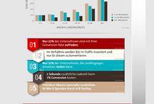 Infografiken / Infografiken, die mir gefallen