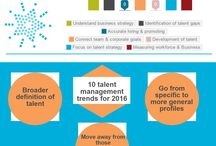 Symposium inforgraphics / Here you can see all of our media partner's specialist HR infographics.