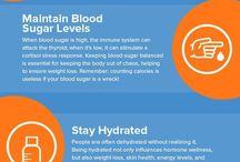 Useful Thyroid information