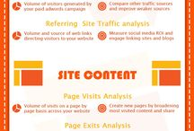 Web Analytics Company / Hostenzo is a web analytics company, focused on bringing more visitors, leads and sales to your website.