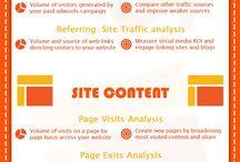 Analytics / Utile Analytics