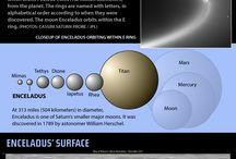Planetary Awe