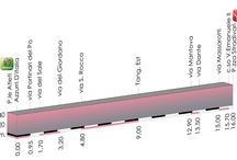 2013 Giro Rosa Altimetrie