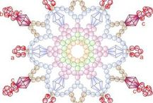 koralikove vlocky