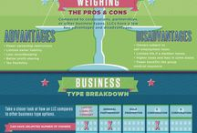 Business & Startups Infographics & Books / It's about Business & Startups, guys!