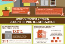 Portland Landscaping & Design Infographics / Get tips and inspiration by viewing Landscape East & West's infographics! We share great resources on everything from outdoor kitchen designs to edible landscaping.
