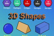 Form: Geometrisk/organisk. 2D/3D