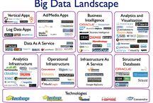 Big Data / by Malu Moraes