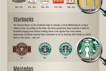 logo design infographics