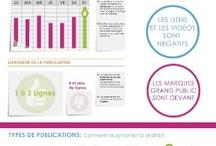 Infographies IoT & SocialMedia