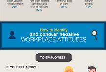 Managing Negative Attitudes