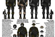combat armor