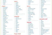 Λίστα Τροφίμων