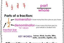 Maths Numeracy/Strand