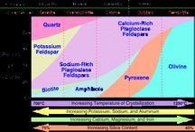 Geologi och sten
