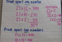 Math. Multiplication