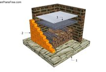 Free Bbq Plans / Easy and step by step free bbq plans for any backyard. Building a brick bbq is a straight forward project that will enhance the look of any garden.