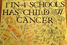 Global Pediatric Oncology Congress