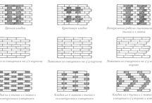 Кладка / Кладка кирпича,  плитки и др материалов
