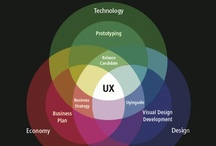 UX Inspiration