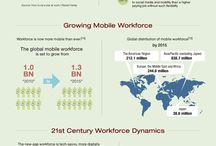 Our Infographics / by Upside Learning