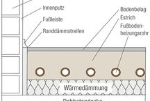 schwimmender estrich bodenaufbau home bath planning pinterest. Black Bedroom Furniture Sets. Home Design Ideas