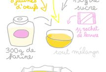 ricette illustrate