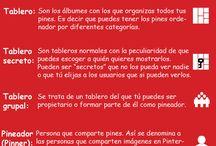 Diccionario Pinterest