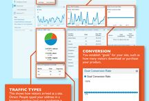 Great Google Analytics / Great stuff about Google Analytics in charts, graphs and pictures