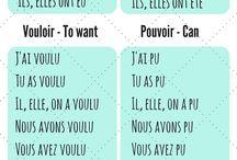 Ranskan kieli