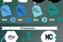 CV infographies #MBAMCI / Si vous souhaitez trouver des compétences en Marketing Digital le bon plan c'est #MBAMCI