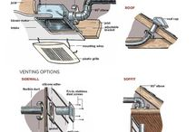 Строительство - вентиляция