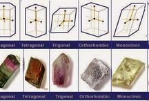 Crystallography / Crystals have different shapes which relate to the arrangement of atoms in the crystal