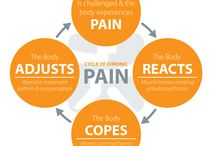 Chronic Pain / by Pain Stop Clinics
