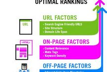 How To Build a Search Engine Optimized Websites / We teach our clients on how to really build a Search Engine Optimized Websites so that prospects will not only find you but ALSO contact you!