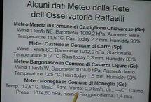 Attività Osservatorio Meteorologico, Agrario, Geologico Prof. Don Gian Carlo Raffaelli dal 1883