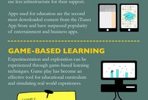 Technology / Technology and learning