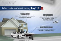 Infographics Personal Finance
