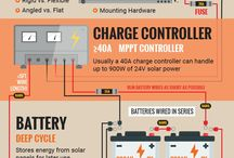 camper - solar, elektro, water