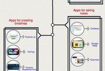 Apps - Chromebook