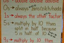 Math-made-easy