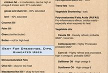 Food & Cooking Information