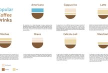 Coffee Recipes / Popular coffee drink recipes.
