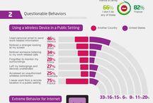 Mobiel werken gedrag