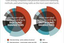 JONES Infographics / Marketing, sales and inbound infographics.