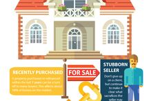 Selling houses / Advice & anecdotes from the world of estate agency.