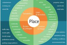 Playful city / Peacemaking ideas for play for kids of all ages.
