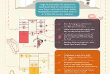 Master bedroom reno ideas