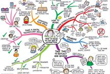 Co-working articles & info graphics