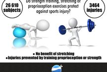Sport medicine and exercise physiotherapy / Evidence based sport medicine infographics in sport related and exercise physiotherapy
